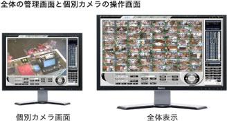 全体の管理画面と個別カメラの操作
